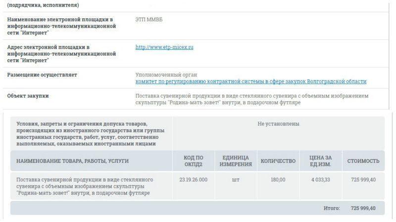 Из регионального бюджета 726 тысяч рублей пойдут на стеклянные фигурки