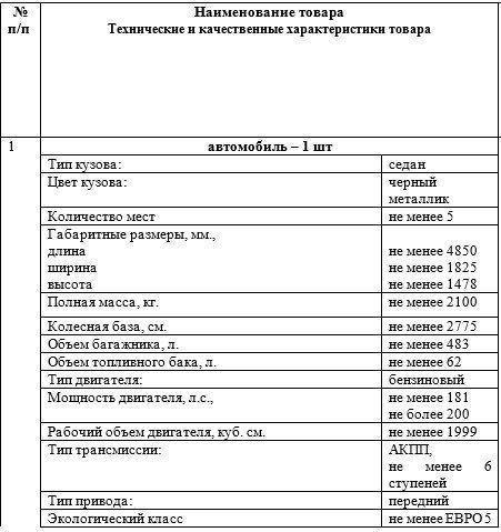 Комитет образования и науки Волгоградской области планирует приобрести автомобиль почти за 2 миллиона