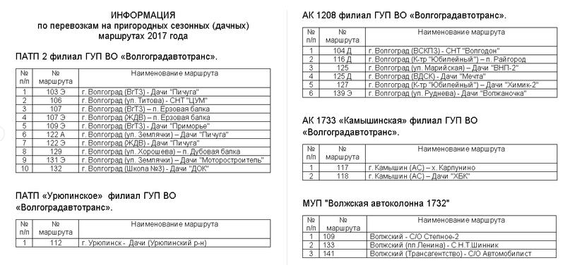 В Волгограде открываются дачные маршруты