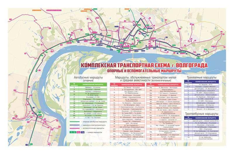 Мэрия Волгограда опубликовала новую транспортную схему