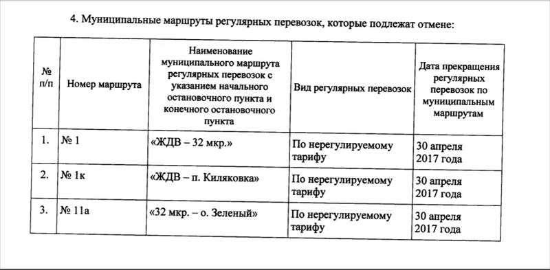 УФАС попытается спасти от ликвидации маршрутки Волжского