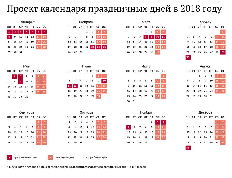 Минтруд опубликовал календарь выходных и праздников в 2018 году