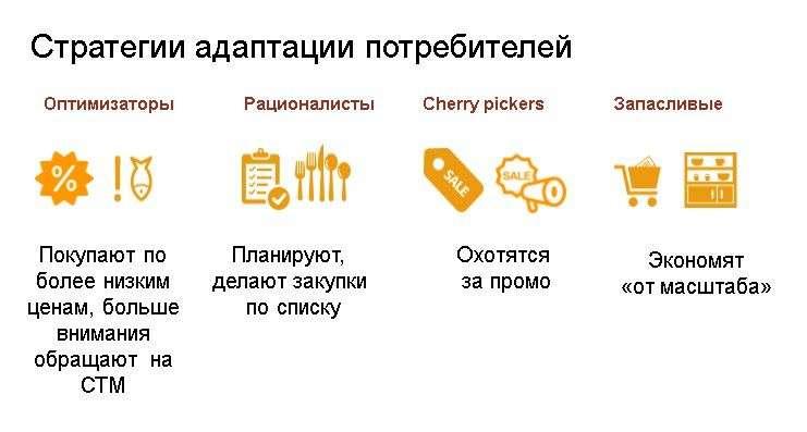 Россияне экономят бюджет на скидках и промоакциях