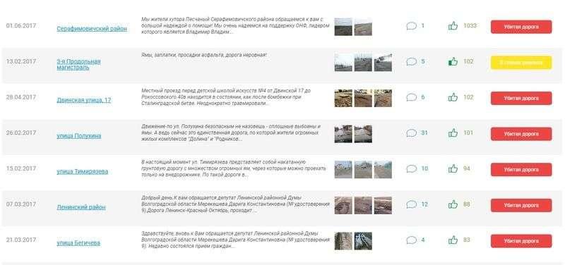 В ОНФ назвали самые убитые дороги Волгограда