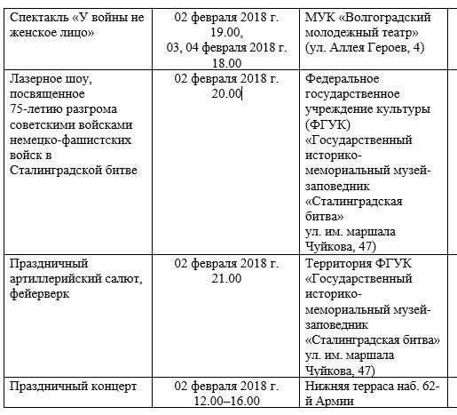 Мэрия опубликовала полную программу мероприятий на 2 февраля