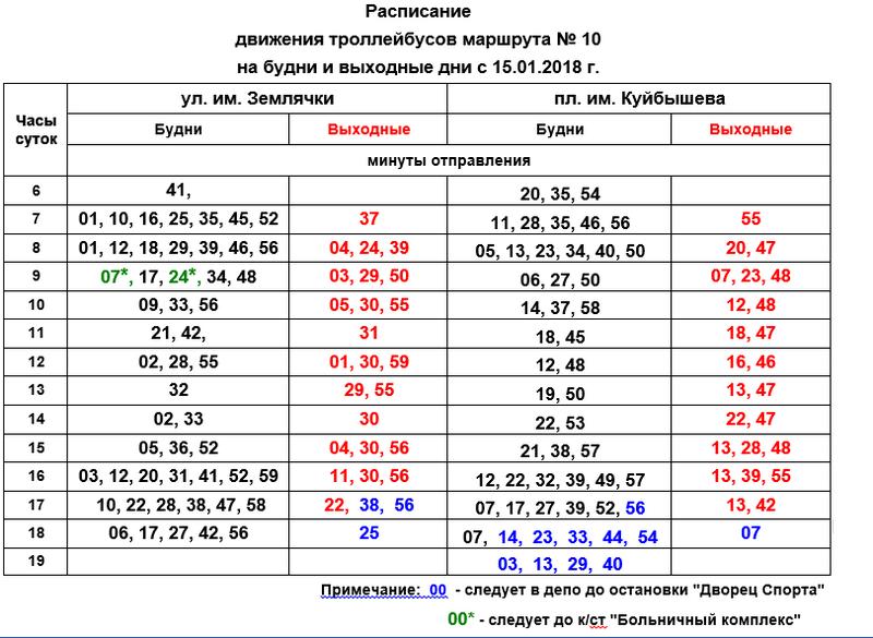 Троллейбус №10 сменил маршруте