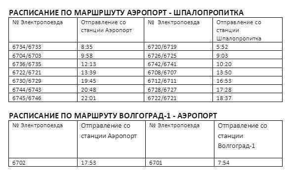 Опубликовано расписание волгоградского аэроэкспресса