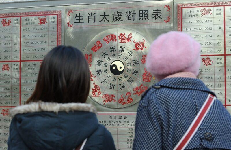 Что принесет Китайский новый год знакам Зодиака