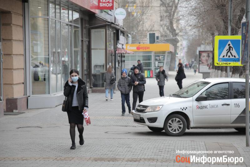 В Волгограде индекс самоизоляции упал до критической точки