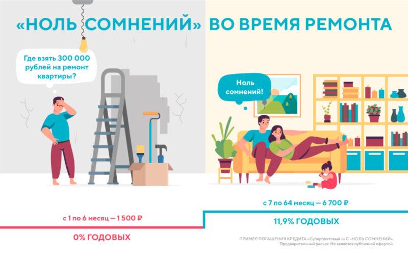 В Волгоградской области появилась возможность в течение полугода не платить проценты по кредиту